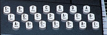 An Autoharp button arrangement that allows you to play any major key between Eb and A natural. click for bigger photo.