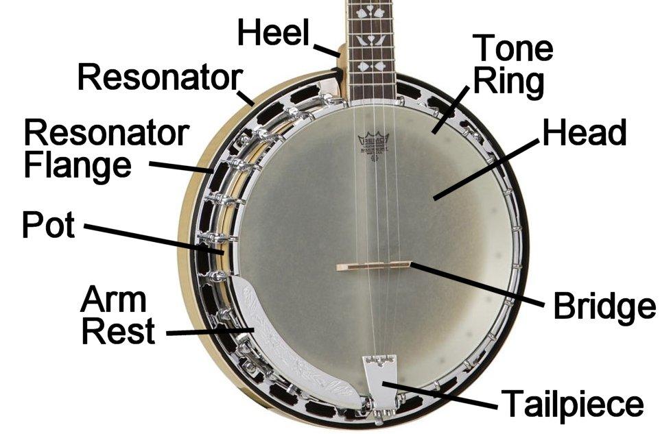 Deering  Tone Ring